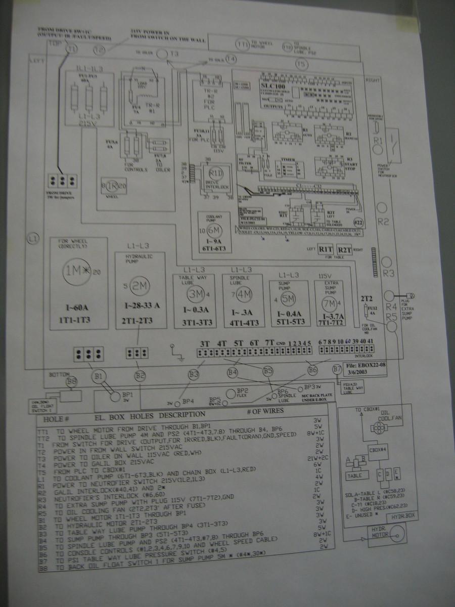 Thompson 10cx Details